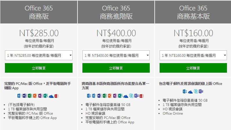 365商務版功能比較表